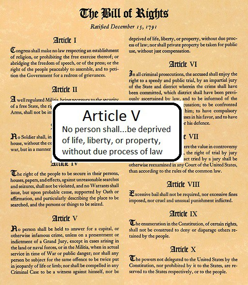 bill about legal rights document 28