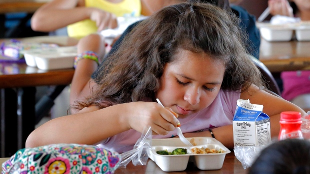 Food Insecurity Child Health Outcomes